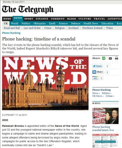 Phone hacking - timeline of a scandal Via The Telegraph
