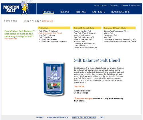 Salt-Balance