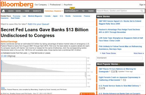 Secret Fed Loans Gave Banks $13 Billion Undisclosed to Congress (from Bloomberg)