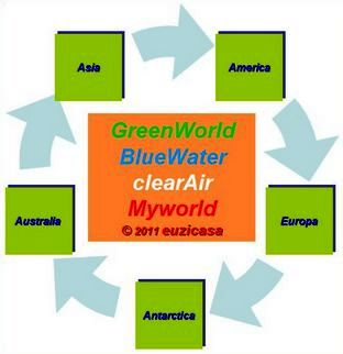 asia-america-europa-australia-antarctica greenworld-bluewater-clearair-myworld (Now my poem - on SoundCloud!)