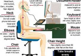 now after all that blogging: Ergonomics!
