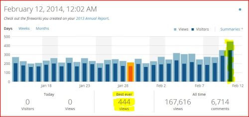 February 11, 2014: most views at euzicasa: 444 Thank you friends!