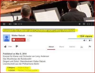 Konzert für Klavier und Orchester von Leroy Anderson