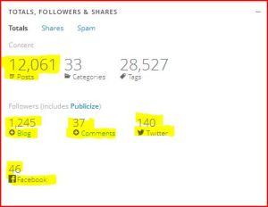 euzicasa June 4 2014 - imagine what would happen if 80% of followers would show up at the same time (HIHIHIHI)