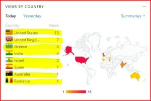 euzicasa June 4 2014 views by country -- imagine what would happen if 80% of followers would show up at the same time (HIHIHIHI)