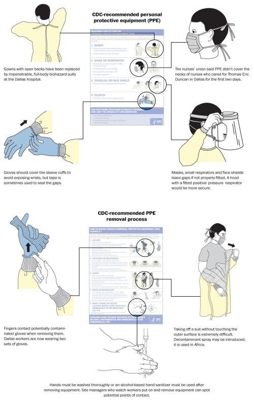 Ebola_vulnerabilitiesB - Copy