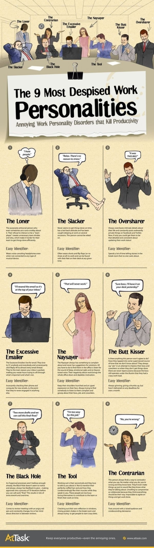 Nine most despised work personalities