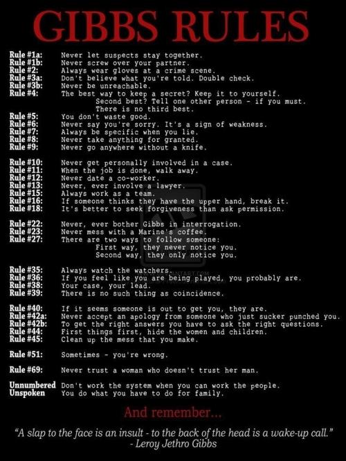NCIS: GIBBS RULES