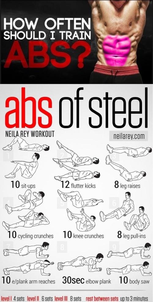 ABSs of steel