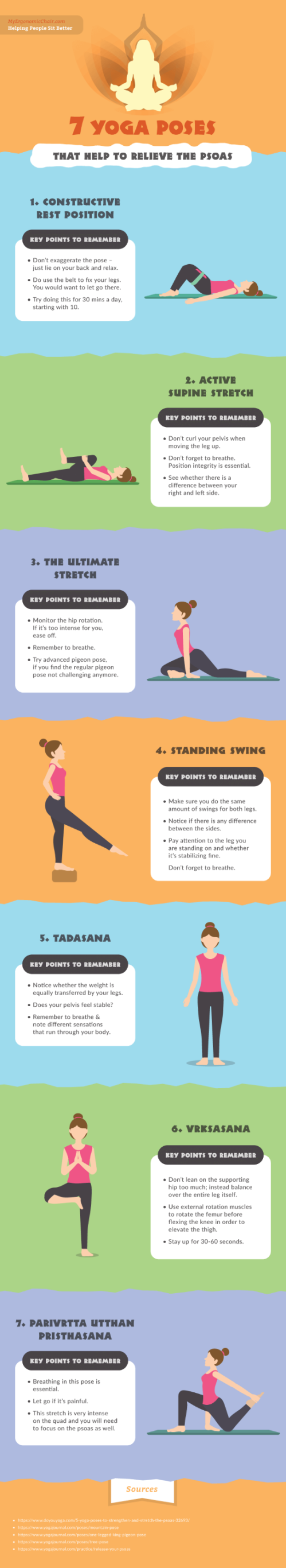 The 7 yoga poses that can reduse or even eliminate low back pain
