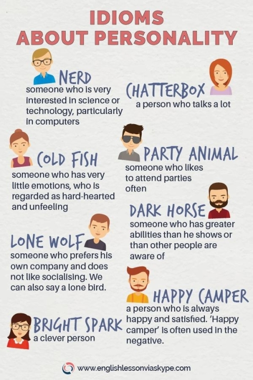 IDIOMS ABOUT PERSONALITY