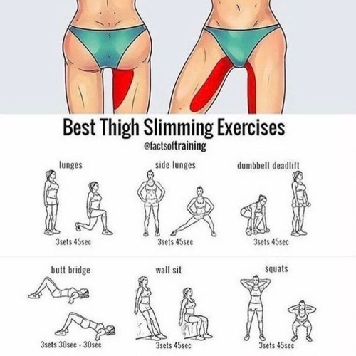 BEST THIGHS THINNING EXERCISES