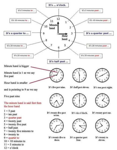 How to tell time properly in English