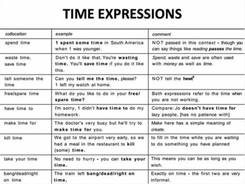 ESL: Time Expression