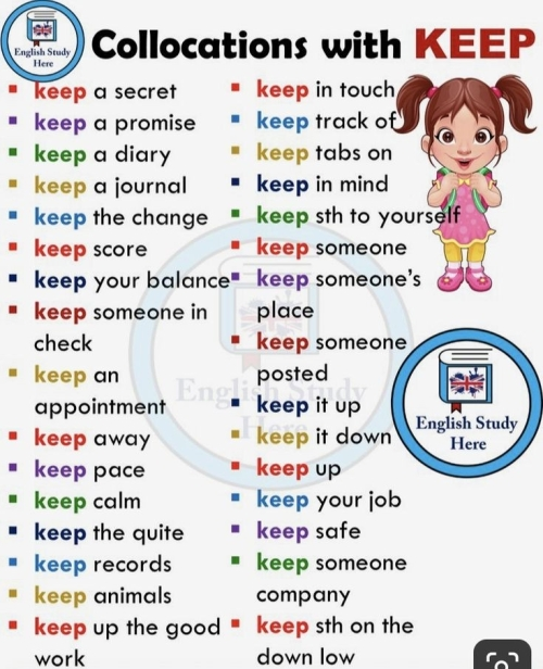 ESL: COLLOCATIONS WITH