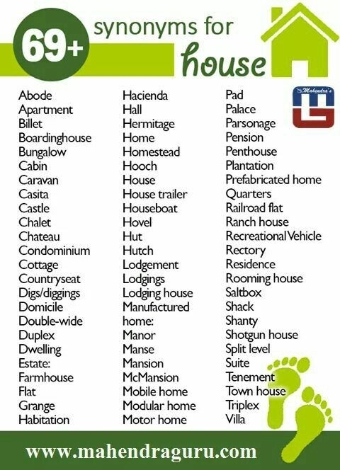 69+  Synonyms for HOUSE