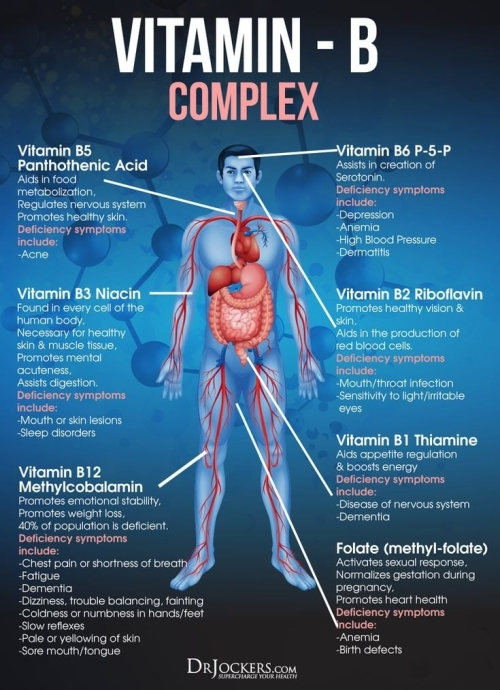 Vitamin-B Complex  Benefits