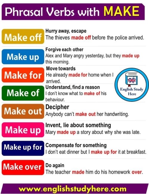 ESL: PHRASAL VERBS WITH
