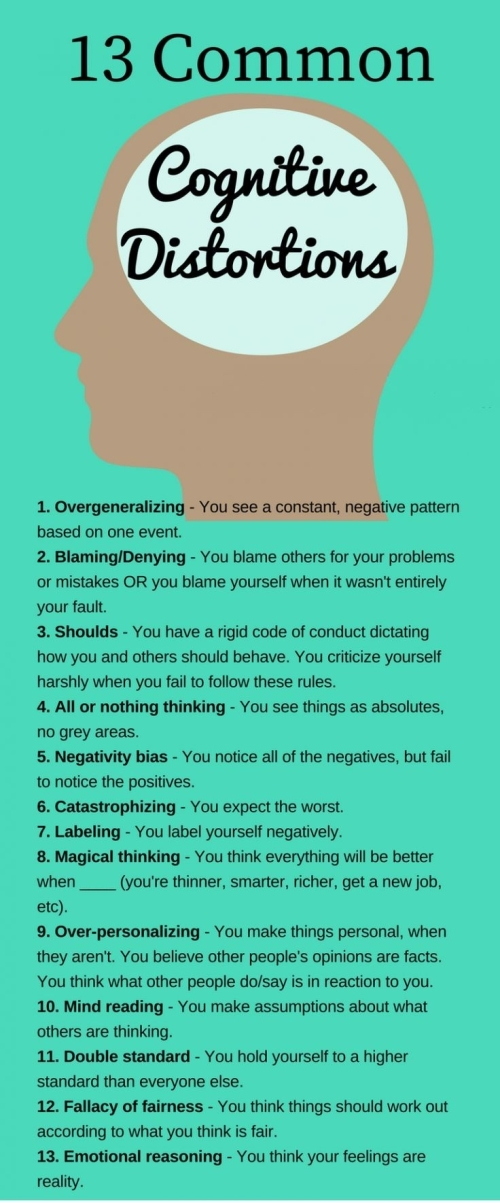 ESL: 13 COMMOM COGNITIVE DISTORTIONS