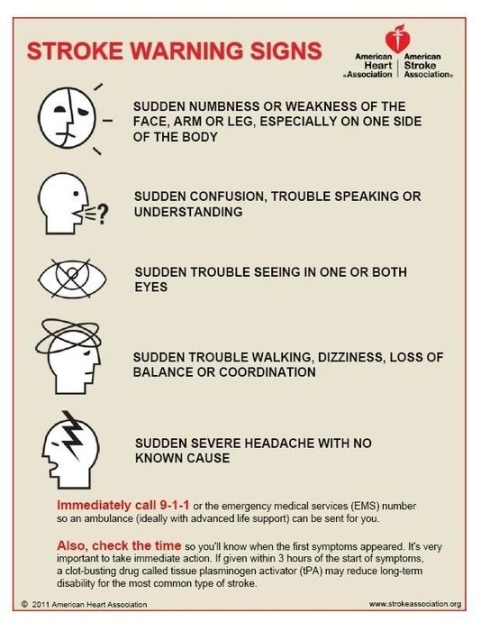 Medical Library: Stroke Warning Signs