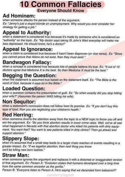 10 common fallacies everyone should know