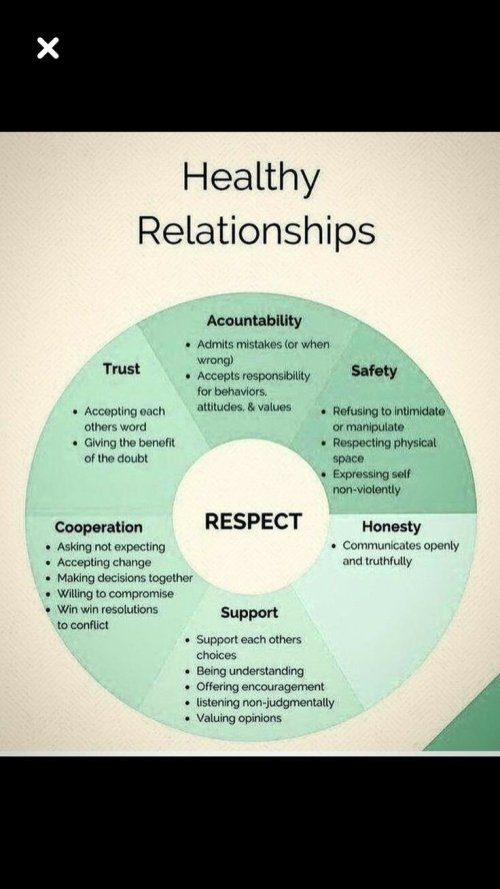 HEALTHY RELATIONS: WHAT TO LOOK FOR IN A PARTNER'S BEHAVIOR BEFORE BEING LEFT SPEACHLESS
