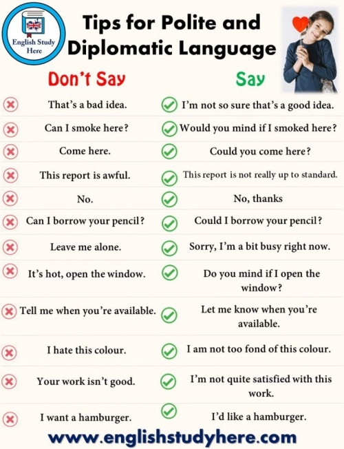 ESL: TIPS FOR POLITE AND DIPLOMATIC LANGUAGE